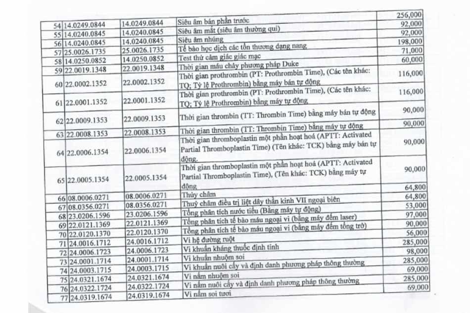 Bảng giá dịch vụ bênh viện Mắt Trung ương