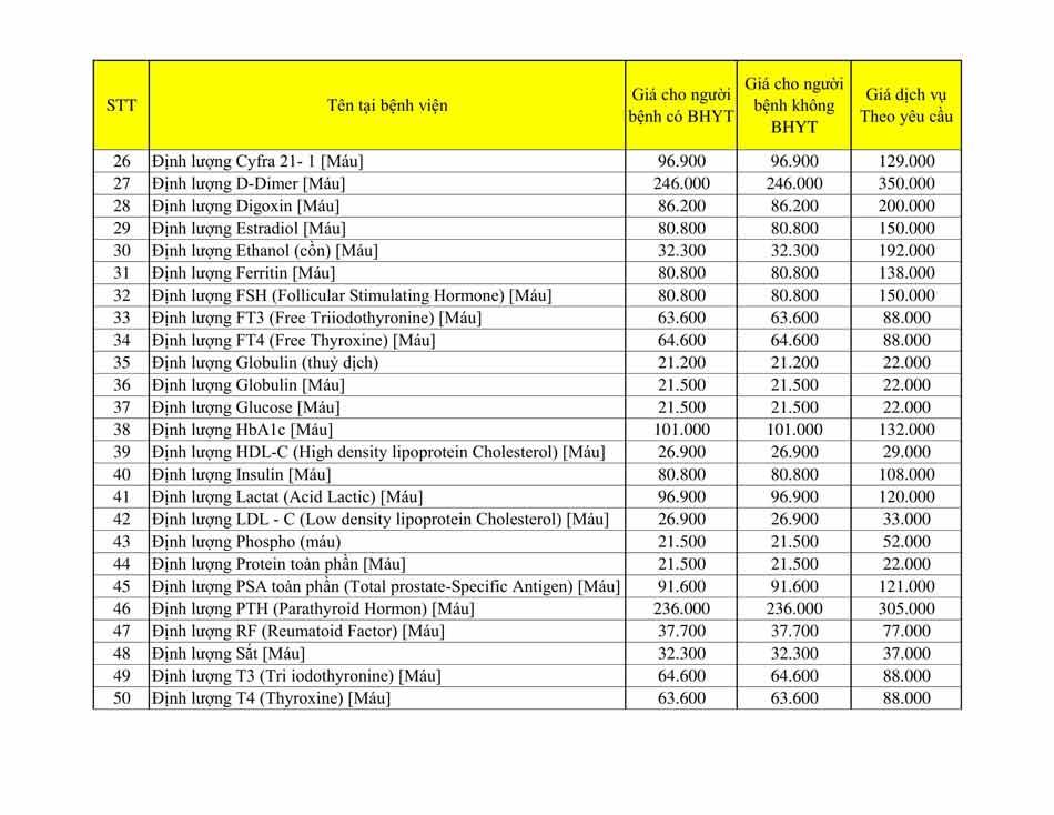 Bảng giá dịch vụ bệnh viện Thanh Nhàn